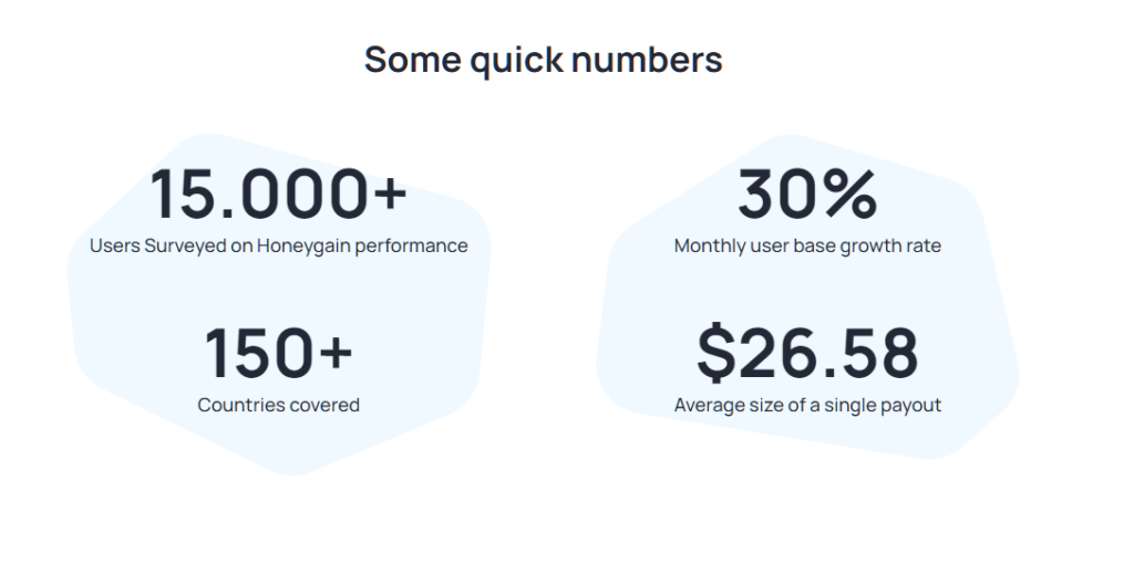 HoneyGain Review: Get Paid for Internet Traffic 8